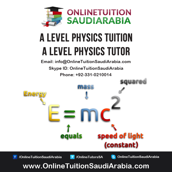 physics tutor online Improve your grades with the help of our gcse and a-level physics tutors, carefully chosen from russell group universities free introductory meeting.